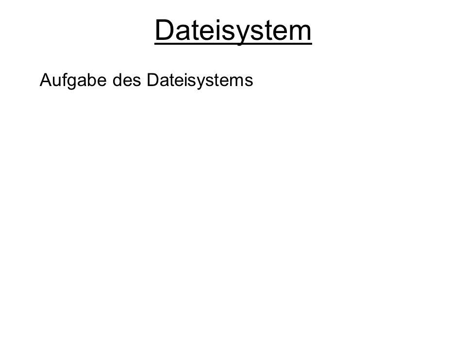 Grundbegriffe (2) Cluster (Zuordnungseinheit, Block) Partition (Logisches Laufwerk)