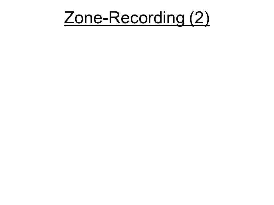 Zone-Recording (Tabelle) ZoneSpuren in Zone Sektoren pro Spur Datenübertragungs- rate (Mbit/s) 045423292,9 145422991,7 245422590,4 345422589,2 445421485,8 545420582,1 645419577,9 745418574,4 845418071,4 945417068,2 1045416265,2 1145415361,7 1245414257,4 1345413553,7 1445412249,5