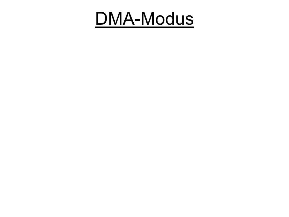Ultra DMA-Modus
