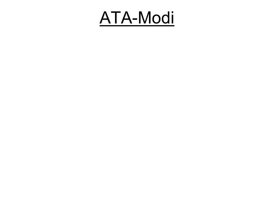 Translations-Modi Modus CHS Bits max.