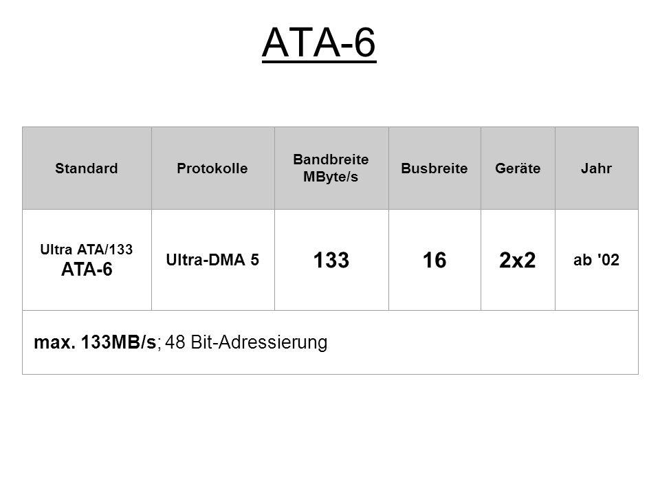 S-ATA StandardProtokolle Bandbreite MByte/s Bus- breite GeräteJahr S(erial) ATA UDMA150 seriell einzeln ab 03 max.