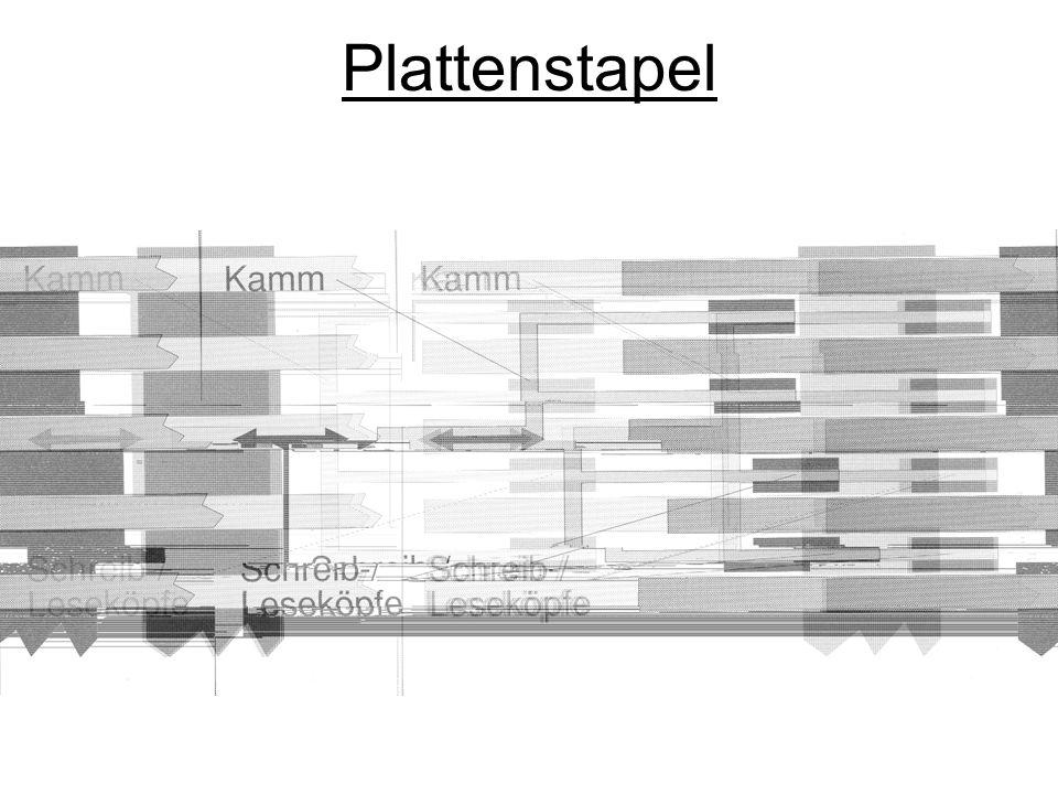 Grundbegriffe (1) Sektor Spur (Track) Kopf (Head) Zylinder (Cylinder)