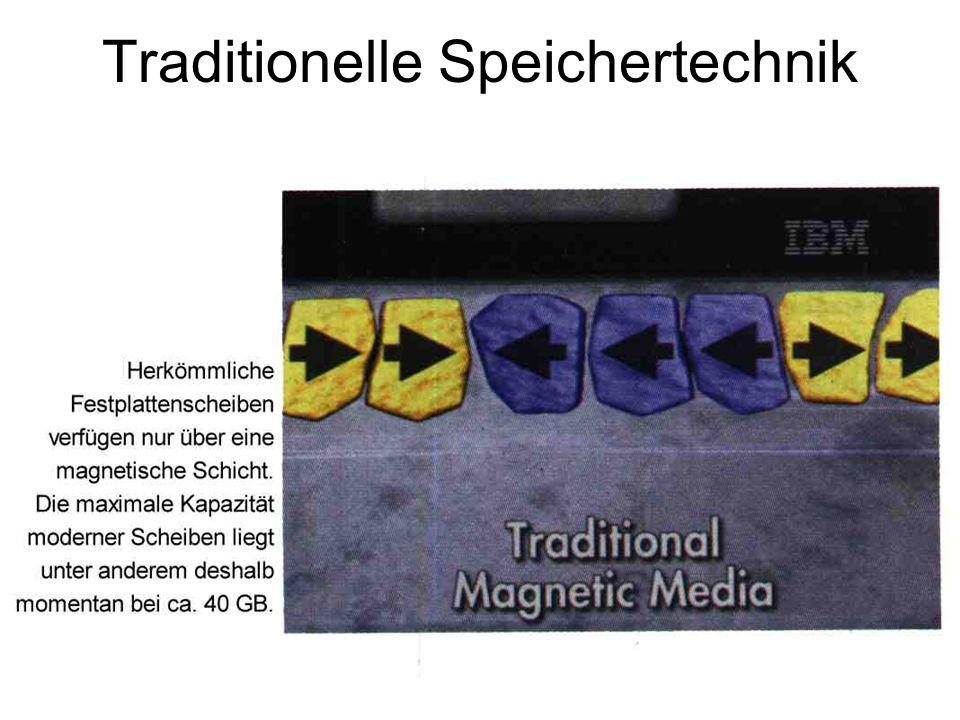 AFC-Speichertechnick