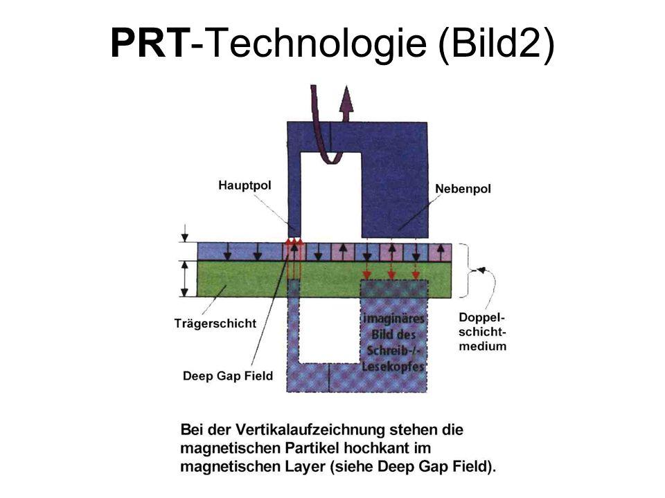 weitere Technologien