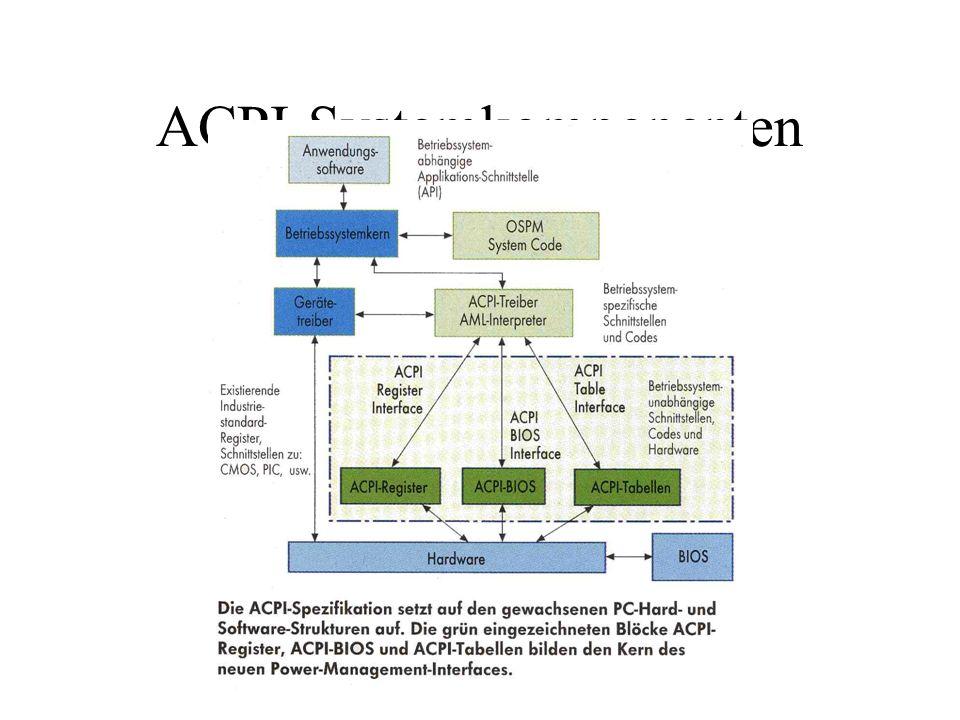 ACPI-Systemkomponenten