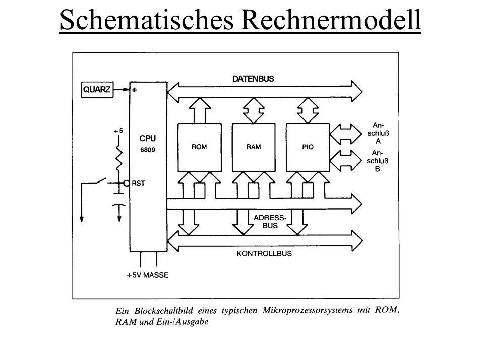 Schematisches Rechnermodell