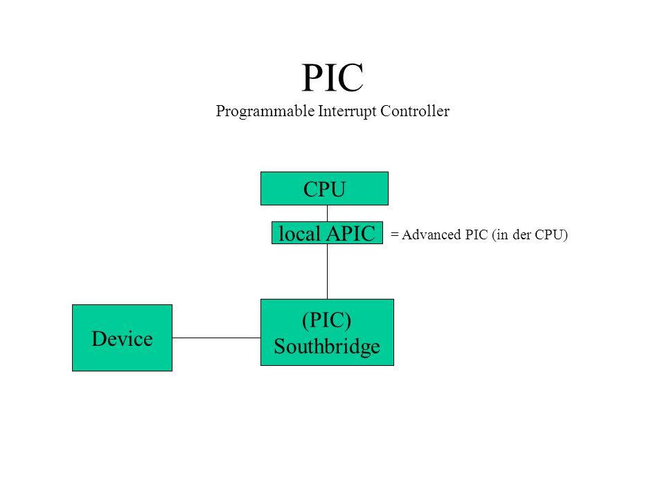 PIC Programmable Interrupt Controller (PIC) Southbridge local APIC CPU Device = Advanced PIC (in der CPU)