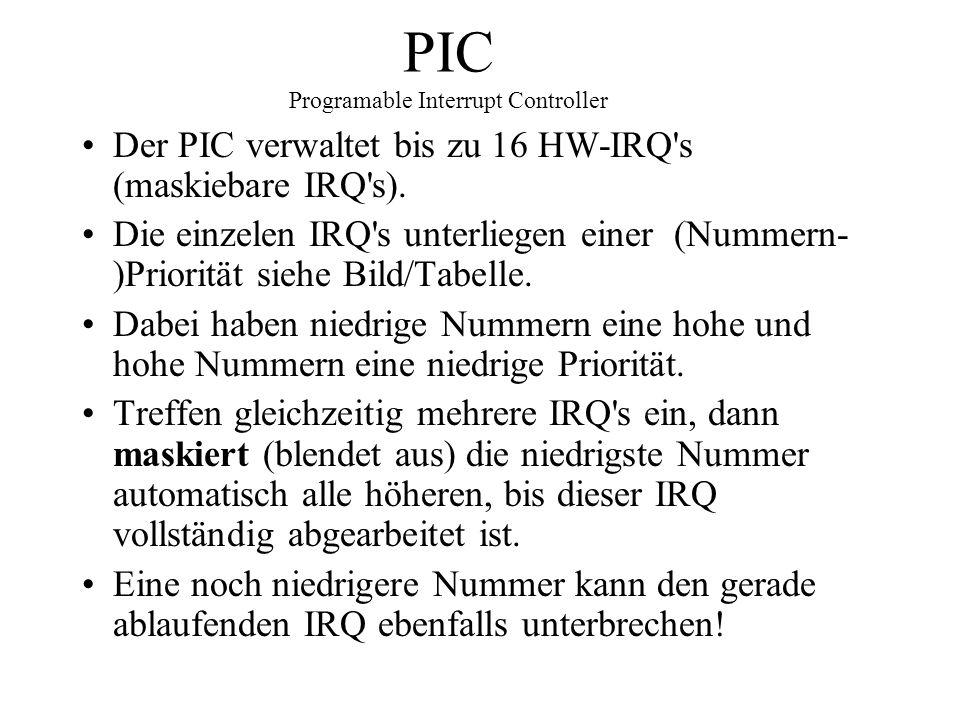 PIC Programable Interrupt Controller Der PIC verwaltet bis zu 16 HW-IRQ's (maskiebare IRQ's). Die einzelen IRQ's unterliegen einer (Nummern- )Prioritä