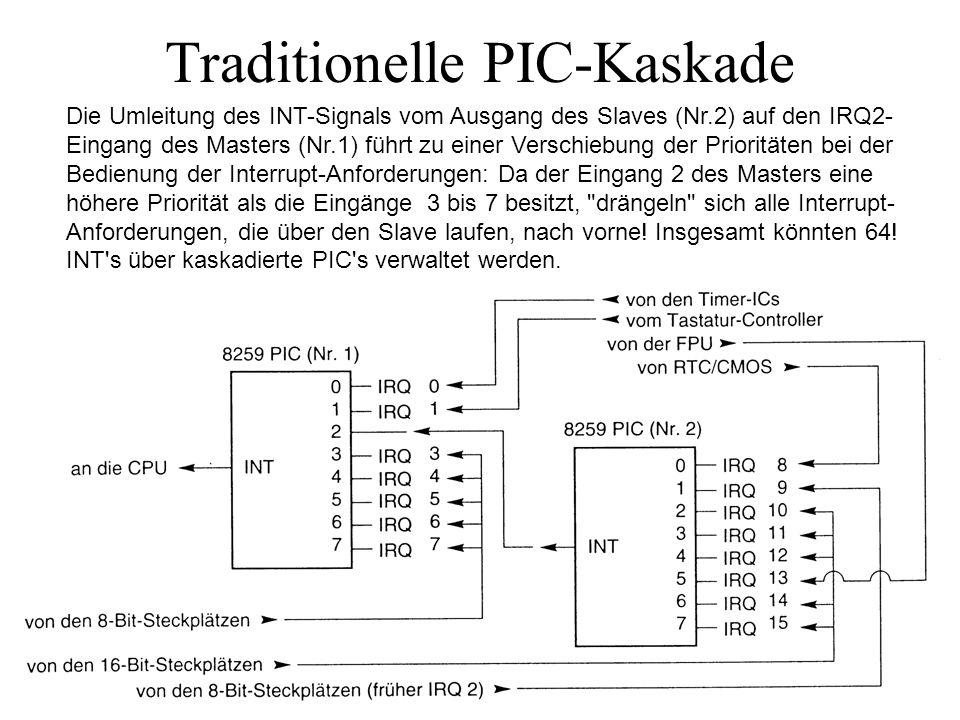 Traditionelle PIC-Kaskade Die Umleitung des INT-Signals vom Ausgang des Slaves (Nr.2) auf den IRQ2- Eingang des Masters (Nr.1) führt zu einer Verschie