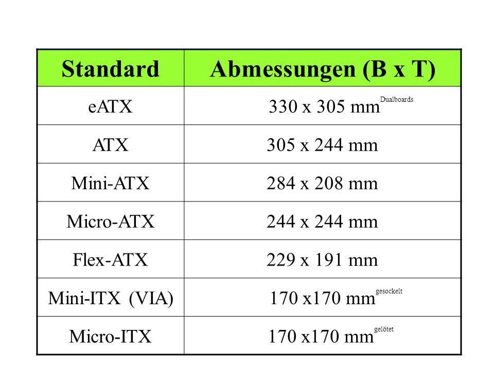 Formfaktoren StandardAbmessungen (B x T) eATX330 x 305 mm Dualboards ATX305 x 244 mm Mini-ATX284 x 208 mm Micro-ATX244 x 244 mm Flex-ATX229 x 191 mm M