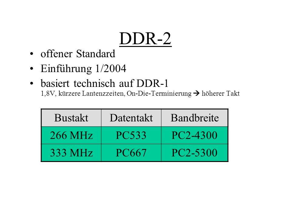 DDR-2 offener Standard Einführung 1/2004 basiert technisch auf DDR-1 1,8V, kürzere Lantenzzeiten, On-Die-Terminierung höherer Takt BustaktDatentaktBan