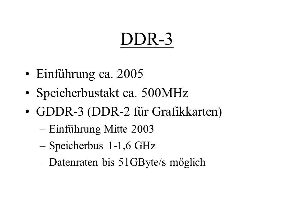 DDR-3 Einführung ca. 2005 Speicherbustakt ca. 500MHz GDDR-3 (DDR-2 für Grafikkarten) –Einführung Mitte 2003 –Speicherbus 1-1,6 GHz –Datenraten bis 51G