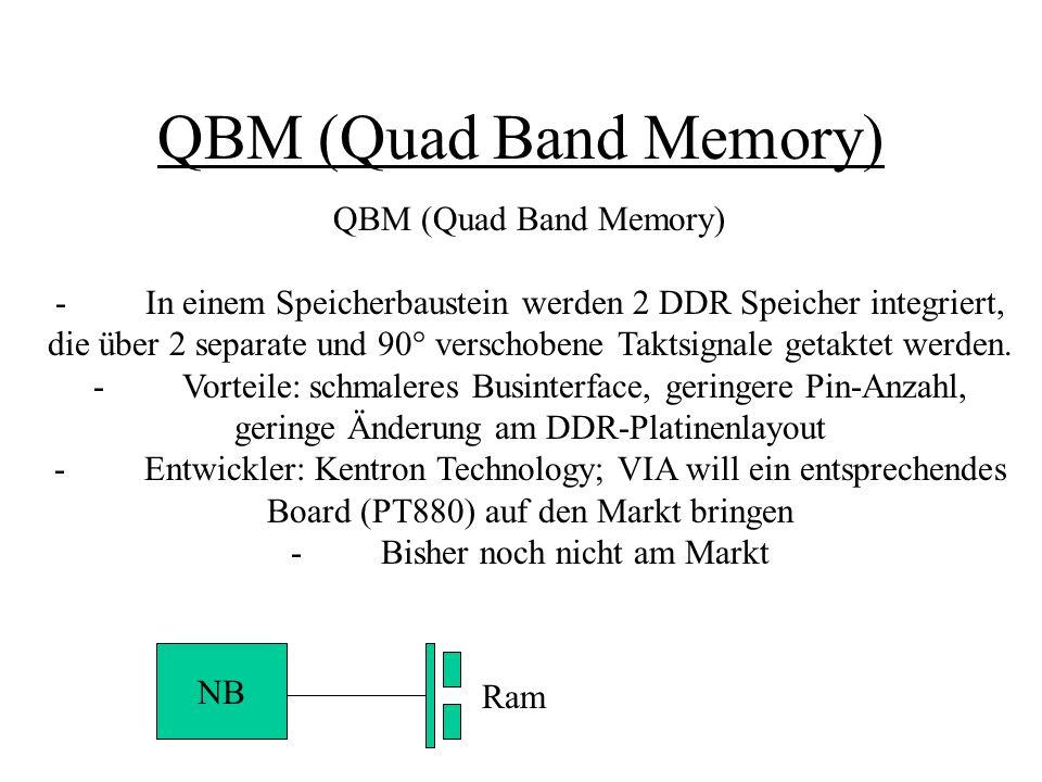 QBM (Quad Band Memory) - In einem Speicherbaustein werden 2 DDR Speicher integriert, die über 2 separate und 90° verschobene Taktsignale getaktet werd