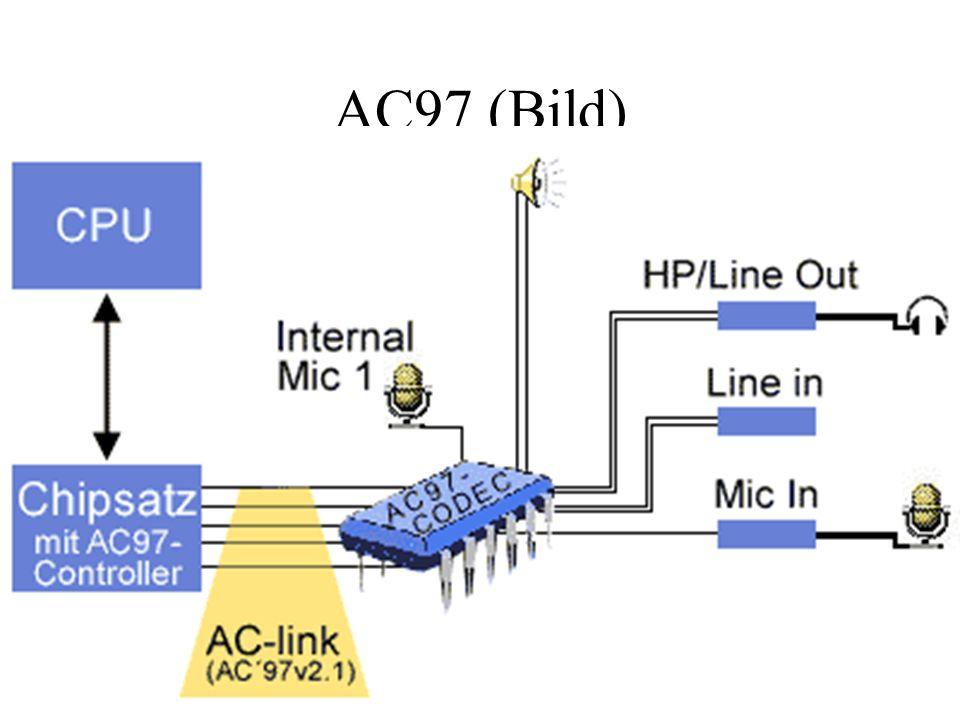 AC97 (Bild) Audio Codec
