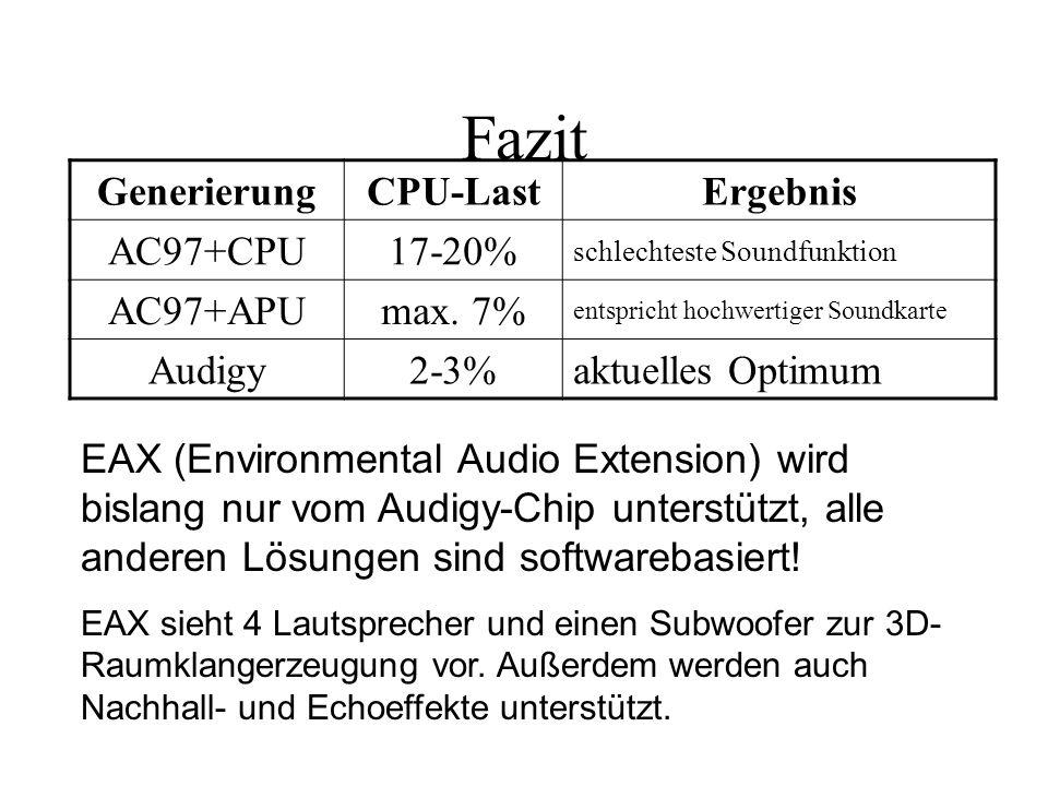 Fazit GenerierungCPU-LastErgebnis AC97+CPU17-20% schlechteste Soundfunktion AC97+APUmax. 7% entspricht hochwertiger Soundkarte Audigy2-3%aktuelles Opt