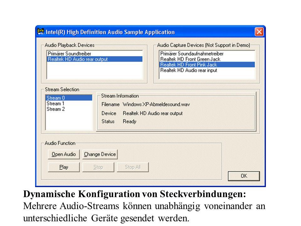 HDAS: Dynamische Konfiguration Dynamische Konfiguration von Steckverbindungen: Mehrere Audio-Streams können unabhängig voneinander an unterschiedliche