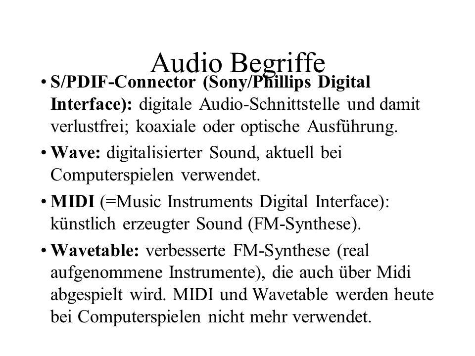 S/PDIF-Connector (Sony/Phillips Digital Interface): digitale Audio-Schnittstelle und damit verlustfrei; koaxiale oder optische Ausführung. Wave: digit
