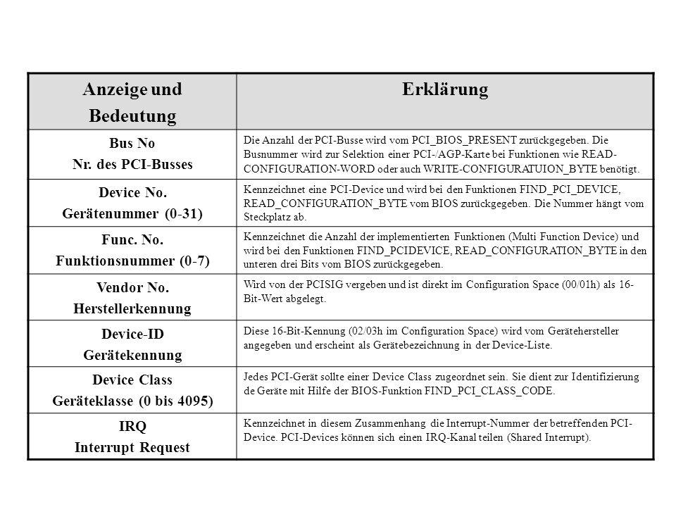Bootangaben Anzeige und Bedeutung Erklärung Bus No Nr. des PCI-Busses Die Anzahl der PCI-Busse wird vom PCI_BIOS_PRESENT zurückgegeben. Die Busnummer