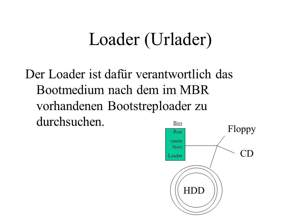 Loader (Urlader) Der Loader ist dafür verantwortlich das Bootmedium nach dem im MBR vorhandenen Bootstreploader zu durchsuchen. Bios -Post -(enter bio