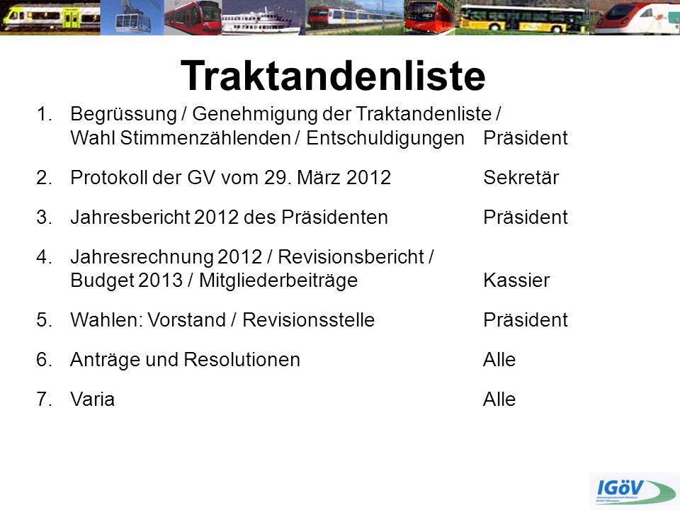 4.a. Jahresrechnung 2012 Bilanz per 31.12.2012 Dk