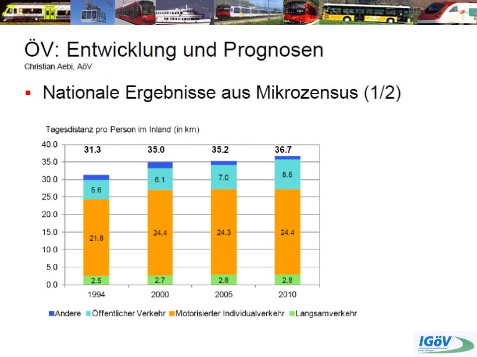 5.Wahlen: Vorstand neu Präsident1. Adrian Wüthrich, Grossrat Vizepräsidentin2.