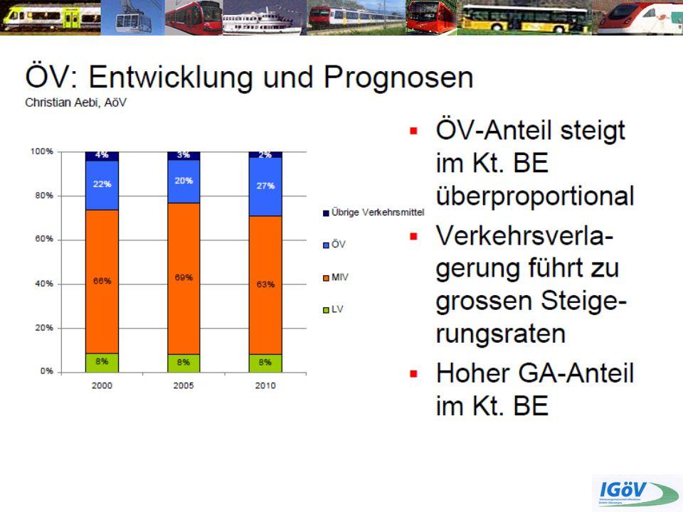 5.Wahlen: Weitere Chargen Revisionsstelle:1. Margrit Altermatt, bisher 2.