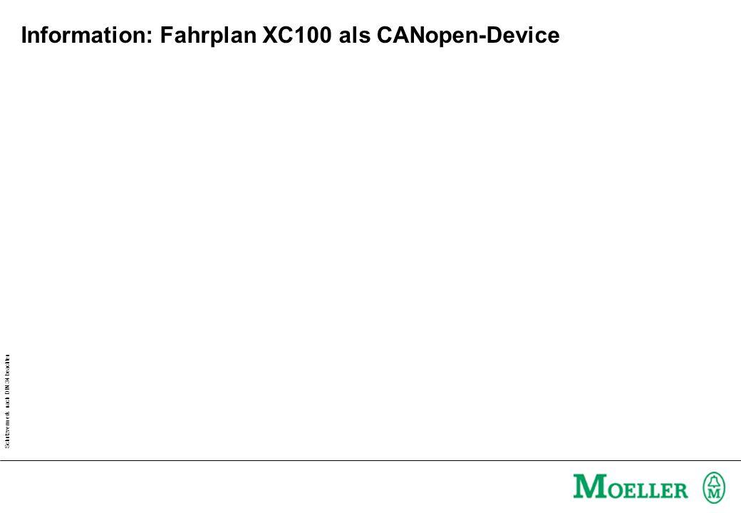 Schutzvermerk nach DIN 34 beachten Information: Fahrplan XC100 als CANopen-Device