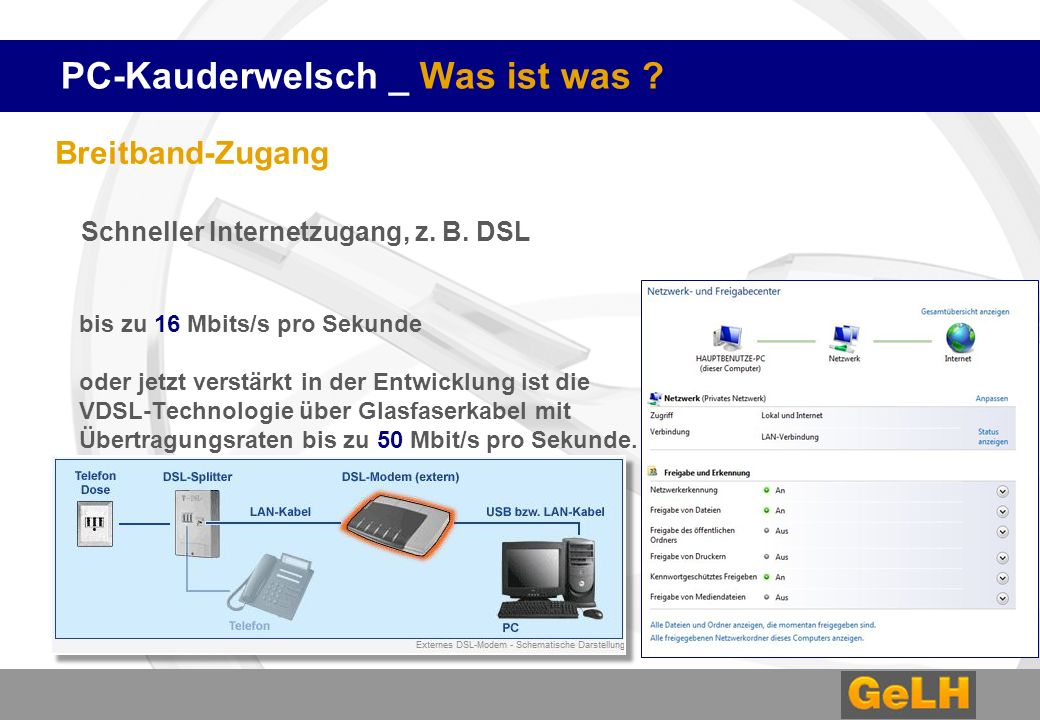 PC-Kauderwelsch _ Was ist was ? Breitband-Zugang Schneller Internetzugang, z. B. DSL bis zu 16 Mbits/s pro Sekunde oder jetzt verstärkt in der Entwick