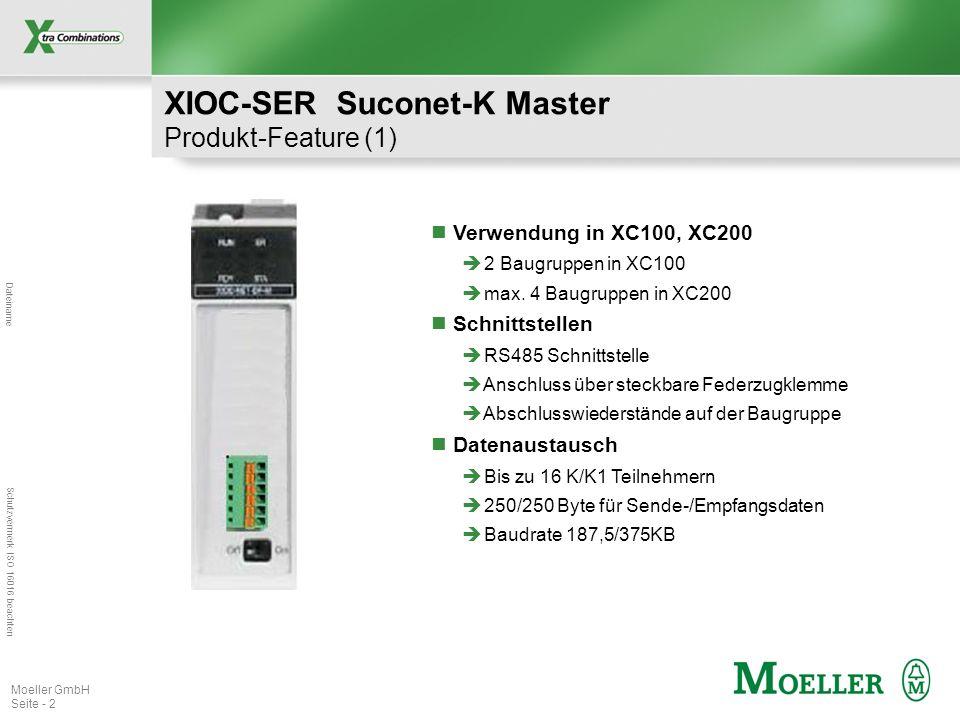 Dateiname Schutzvermerk ISO 16016 beachten Moeller GmbH Seite - 2 XIOC-SER Suconet-K Master Produkt-Feature (1) Verwendung in XC100, XC200 2 Baugruppe