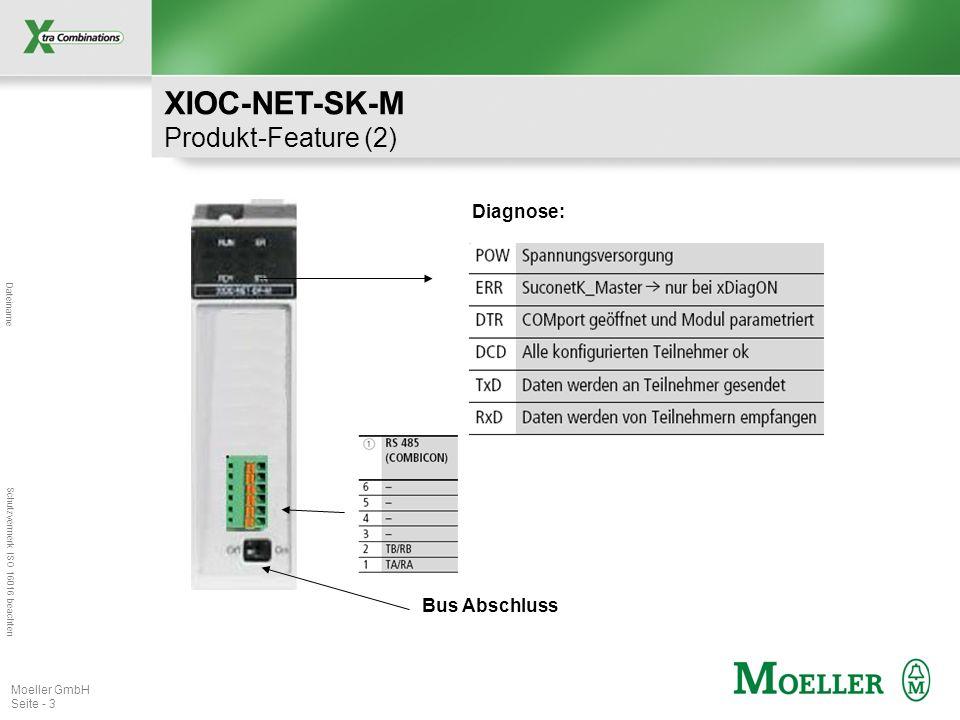 Dateiname Schutzvermerk ISO 16016 beachten Moeller GmbH Seite - 3 Bus Abschluss XIOC-NET-SK-M Produkt-Feature (2) Diagnose: