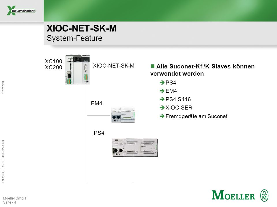 Dateiname Schutzvermerk ISO 16016 beachten Moeller GmbH Seite - 4 XIOC-NET-SK-M System-Feature Alle Suconet-K1/K Slaves können verwendet werden PS4 EM