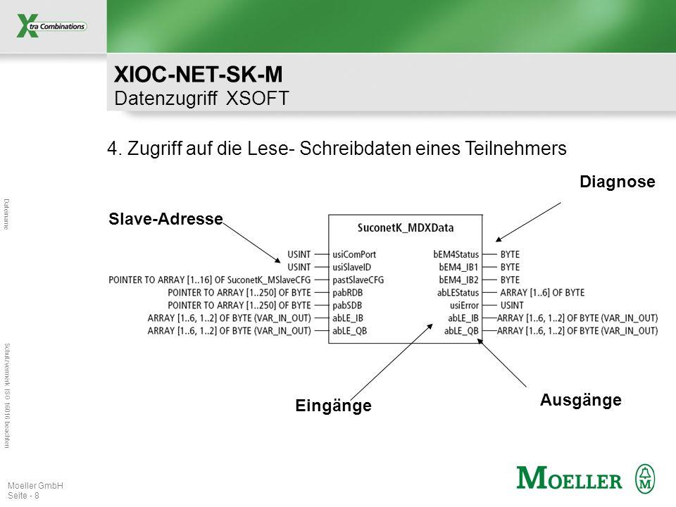 Dateiname Schutzvermerk ISO 16016 beachten Moeller GmbH Seite - 8 4. Zugriff auf die Lese- Schreibdaten eines Teilnehmers Slave-Adresse Ausgänge Eingä