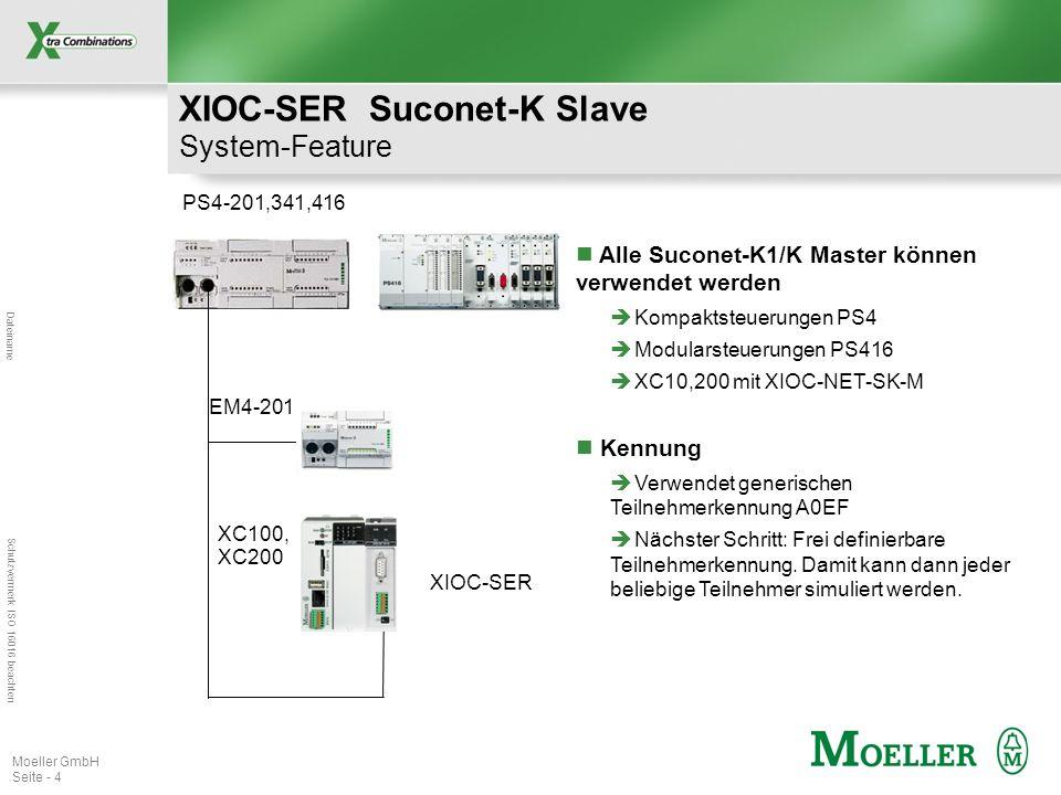 Dateiname Schutzvermerk ISO 16016 beachten Moeller GmbH Seite - 4 PS4-201,341,416 EM4-201 XC100, XC200 XIOC-SER XIOC-SER Suconet-K Slave System-Feature Alle Suconet-K1/K Master können verwendet werden Kompaktsteuerungen PS4 Modularsteuerungen PS416 XC10,200 mit XIOC-NET-SK-M Kennung Verwendet generischen Teilnehmerkennung A0EF Nächster Schritt: Frei definierbare Teilnehmerkennung.