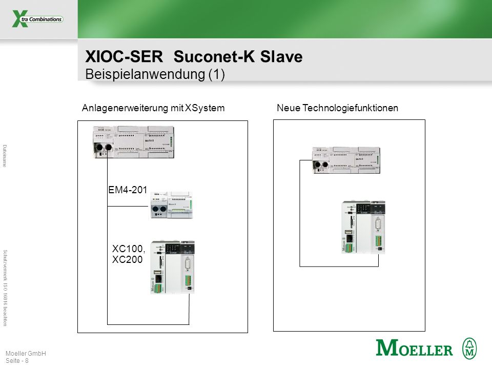 Dateiname Schutzvermerk ISO 16016 beachten Moeller GmbH Seite - 8 Anlagenerweiterung mit XSystem EM4-201 XC100, XC200 Neue Technologiefunktionen XIOC-SER Suconet-K Slave Beispielanwendung (1)