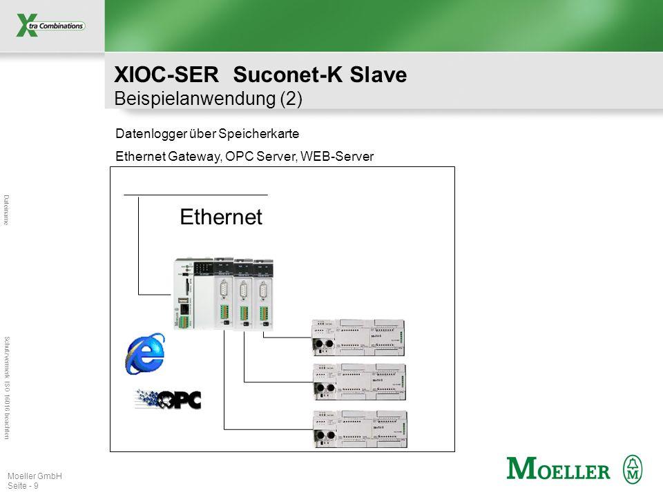 Dateiname Schutzvermerk ISO 16016 beachten Moeller GmbH Seite - 9 Datenlogger über Speicherkarte Ethernet Gateway, OPC Server, WEB-Server Ethernet XIOC-SER Suconet-K Slave Beispielanwendung (2)