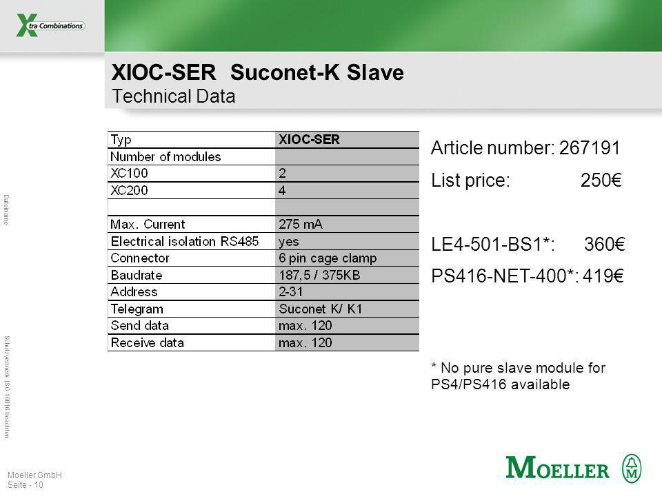 Dateiname Schutzvermerk ISO 16016 beachten Moeller GmbH Seite - 10 Article number: 267191 List price: 250 LE4-501-BS1*: 360 PS416-NET-400*: 419 * No p