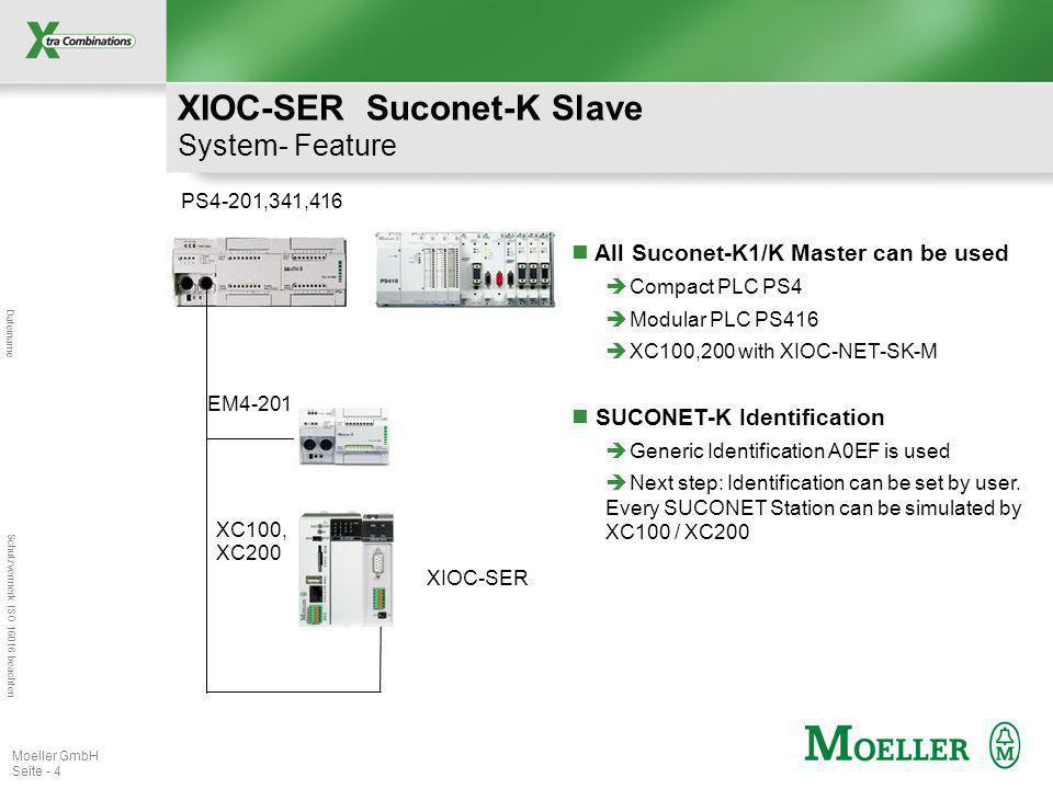 Dateiname Schutzvermerk ISO 16016 beachten Moeller GmbH Seite - 4 PS4-201,341,416 EM4-201 XC100, XC200 XIOC-SER XIOC-SER Suconet-K Slave System- Featu