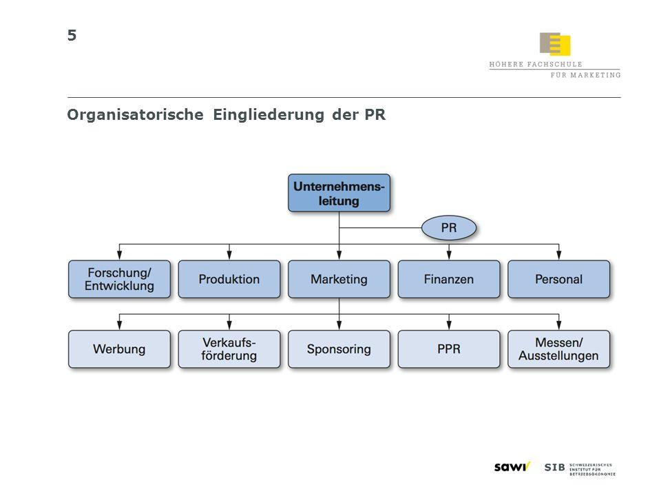 6 9 Gebote der PR 1.Strategie und integrierter Bestandteil der Geschäftspolitik 2.