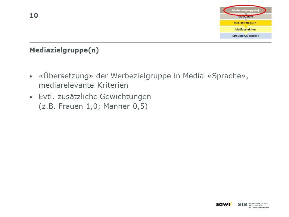 10 Mediazielgruppe(n) «Übersetzung» der Werbezielgruppe in Media-«Sprache», mediarelevante Kriterien Evtl. zusätzliche Gewichtungen (z.B. Frauen 1,0;