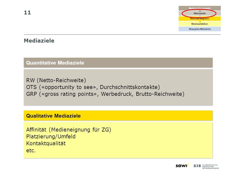 11 Mediaziele Quantitative Mediaziele Qualitative Mediaziele RW (Netto-Reichweite) OTS («opportunity to see», Durchschnittskontakte) GRP («gross ratin