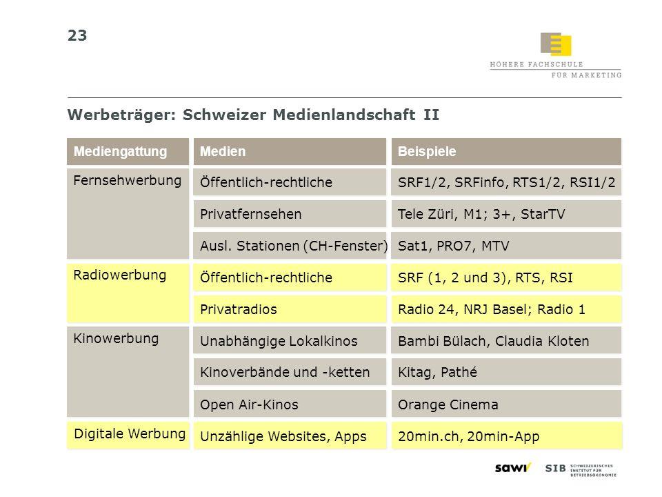 23 Mediengattung Medien Fernsehwerbung Öffentlich-rechtliche Privatfernsehen Ausl. Stationen (CH-Fenster) Öffentlich-rechtliche Privatradios Radiowerb