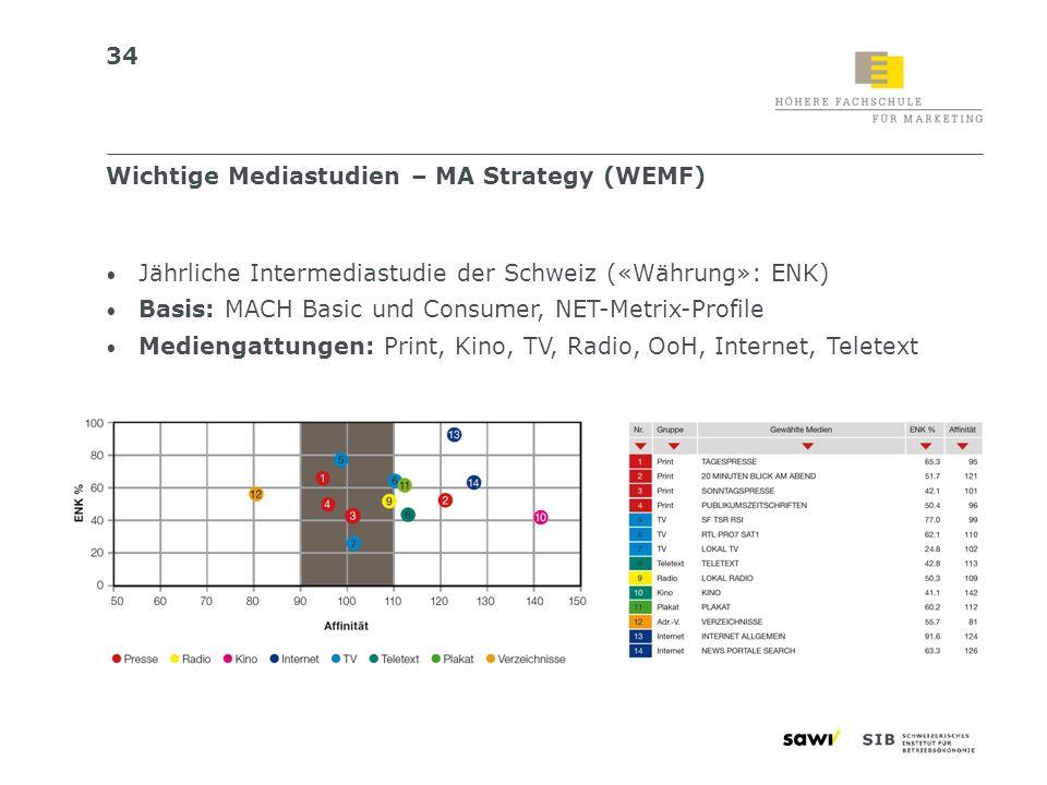 34 Jährliche Intermediastudie der Schweiz («Währung»: ENK) Basis: MACH Basic und Consumer, NET-Metrix-Profile Mediengattungen: Print, Kino, TV, Radio,
