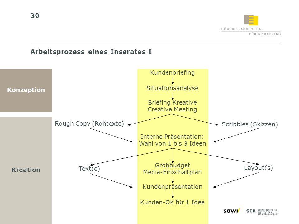 39 Arbeitsprozess eines Inserates I Kundenbriefing Situationsanalyse Briefing Kreative Creative Meeting Rough Copy (Rohtexte) Interne Präsentation: Wa