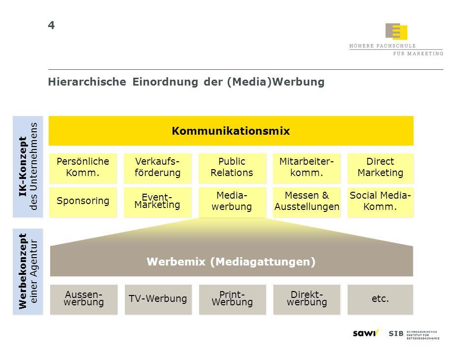 4 Werbemix (Mediagattungen) Aussen- werbung Aussen- werbung TV-Werbung Print- Werbung Print- Werbung Direkt- werbung Direkt- werbung etc. Hierarchisch
