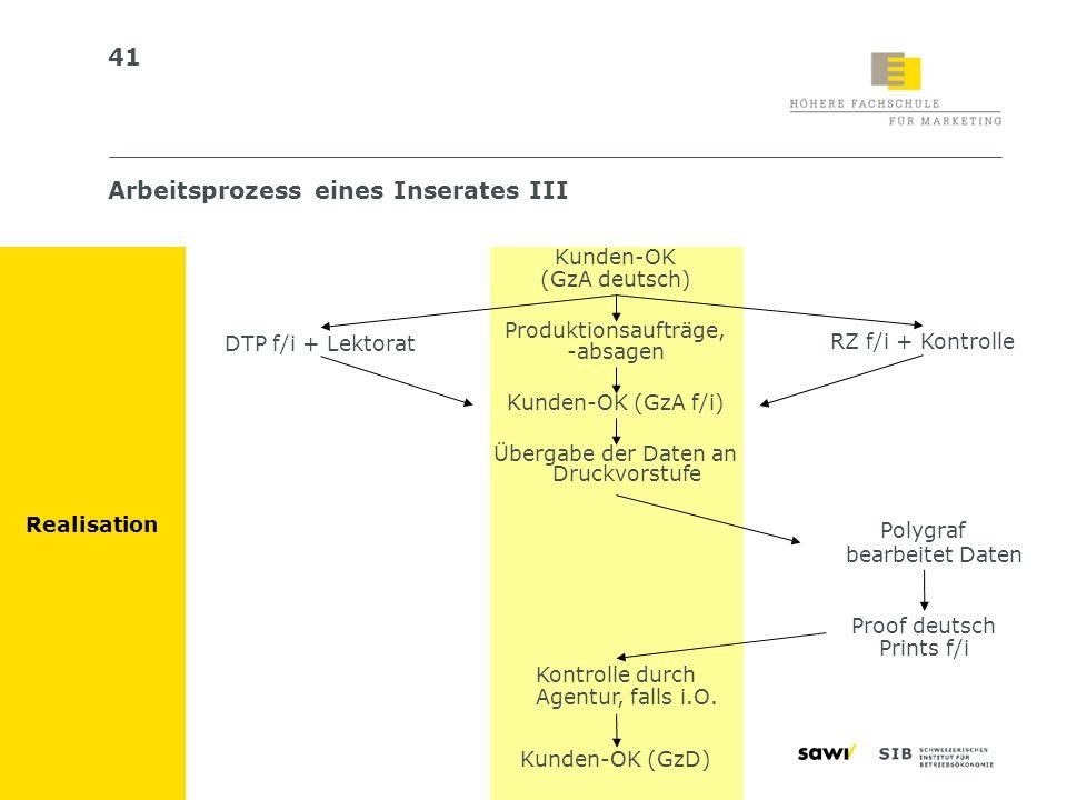 41 Produktionsaufträge, -absagen DTP f/i + Lektorat Kunden-OK (GzA f/i) Übergabe der Daten an Druckvorstufe Kunden-OK (GzD) RZ f/i + Kontrolle Polygra