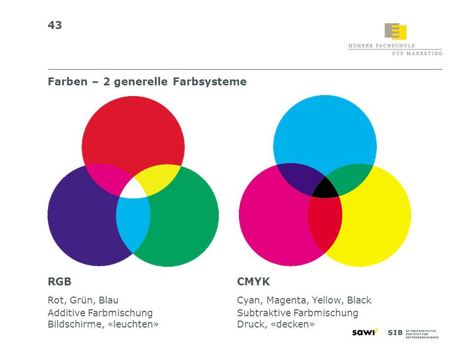 43 Farben – 2 generelle Farbsysteme RGB Rot, Grün, Blau Additive Farbmischung Bildschirme, «leuchten» CMYK Cyan, Magenta, Yellow, Black Subtraktive Fa