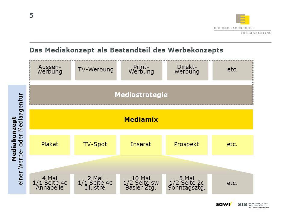 6 Phasen des Werbeplanungsprozesses Ausgangslage/Briefing Situationsanalyse/evtl.