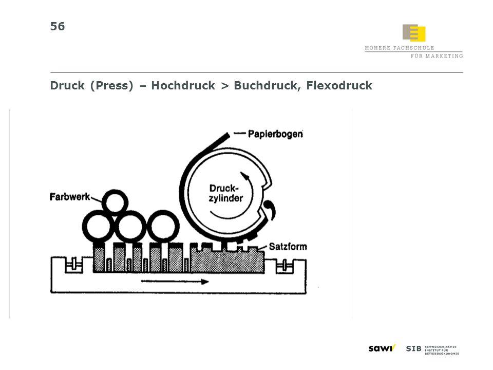56 Druck (Press) – Hochdruck > Buchdruck, Flexodruck