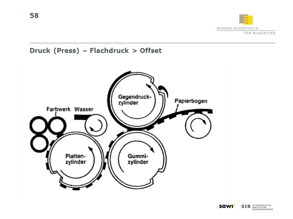 58 Druck (Press) – Flachdruck > Offset