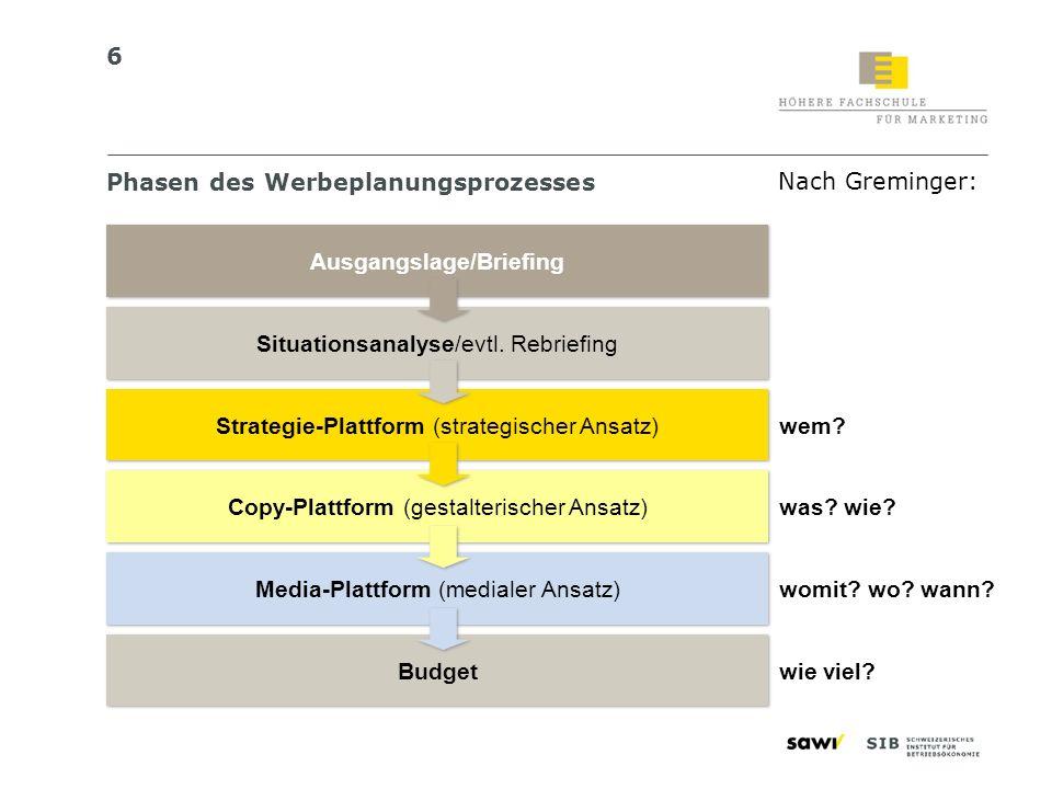 6 Phasen des Werbeplanungsprozesses Ausgangslage/Briefing Situationsanalyse/evtl. Rebriefing Strategie-Plattform (strategischer Ansatz) Copy-Plattform